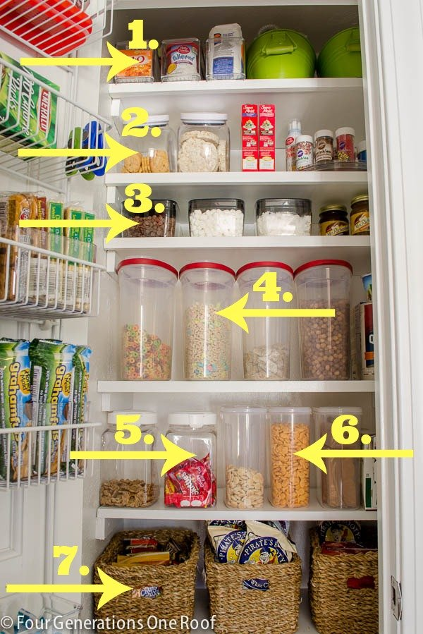 Organized kitchen cabinets organizing your kitchen - Our Container Store Food Storage Containers Resource List