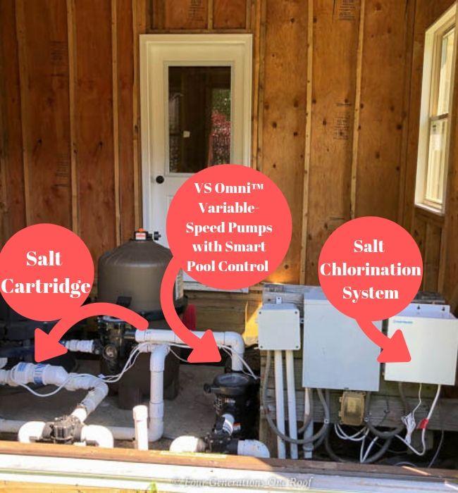 Hayward Salt Chlorination and VS Omni Pump Filter System